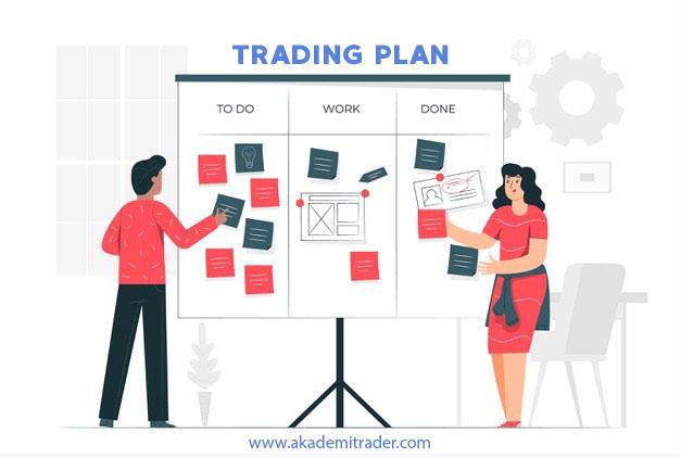 Ilsutrasi Trading Plan